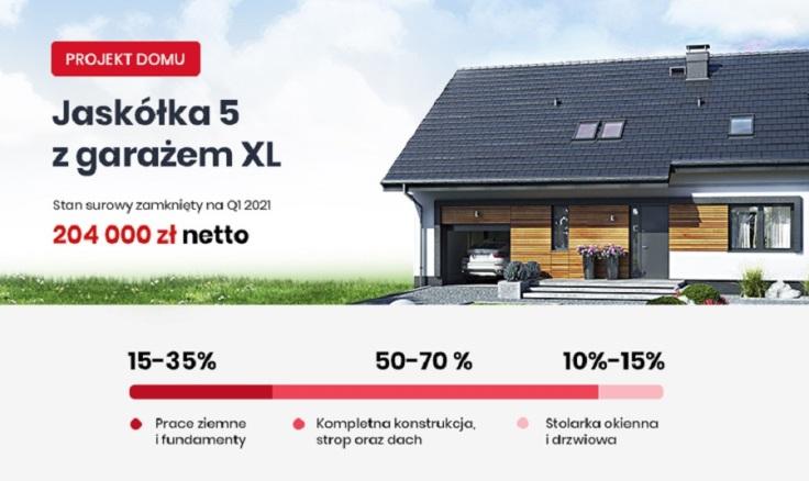 koszty budowy domu